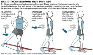 medius exercise standing